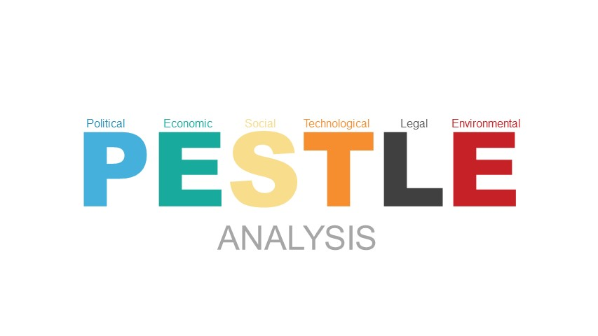 Pestle-Analysis-Powerpoint-and-Keynote-template