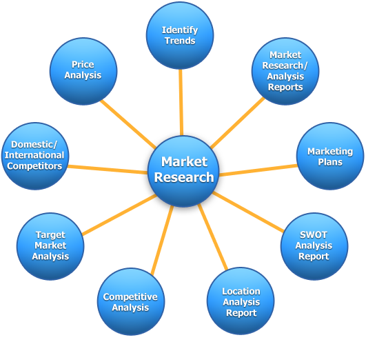 market-research-1